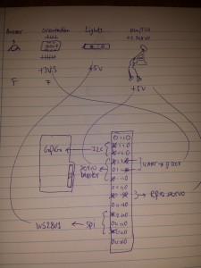 FRAC hardware schematic